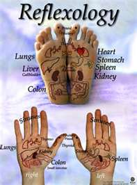 """Reflexology Alternative Holistic Medicine"""