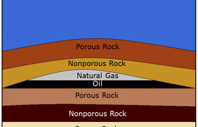 how-oil-gas-are-formed