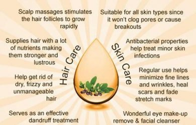 Jojoba Oil Health benefits