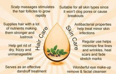 Jojoba Oil Health benefits
