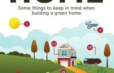 building-a-more-ecofriendly-home-1-638