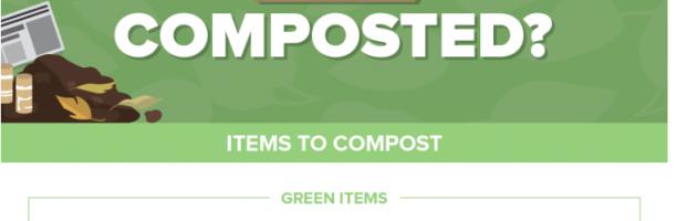 composting IP